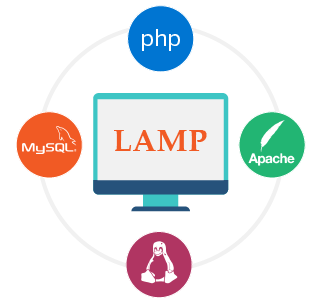 Delightful Our LAMP Development Services Include: